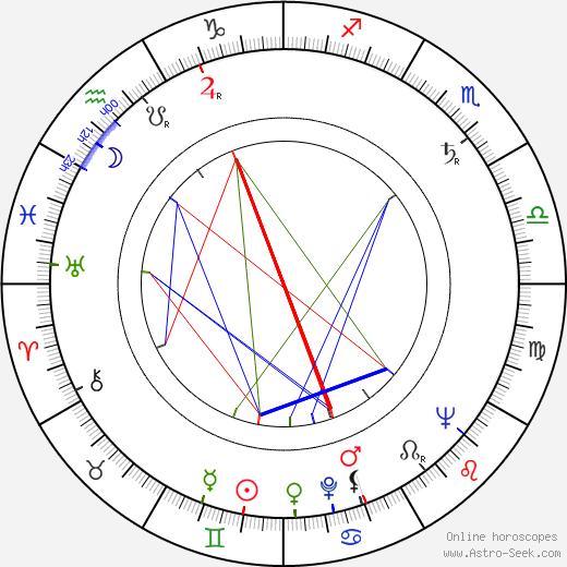 Elfriede Ott birth chart, Elfriede Ott astro natal horoscope, astrology