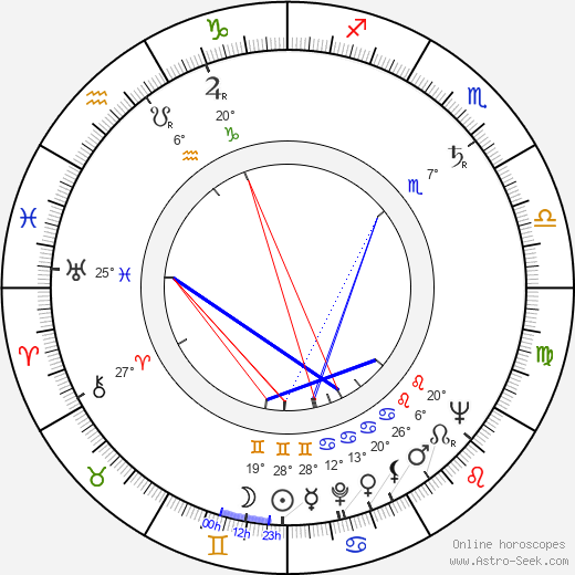 Franco Castellano birth chart, biography, wikipedia 2020, 2021