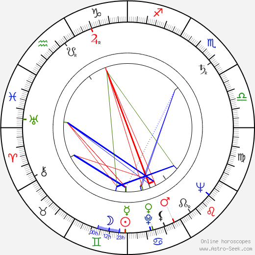 Franco Castellano birth chart, Franco Castellano astro natal horoscope, astrology