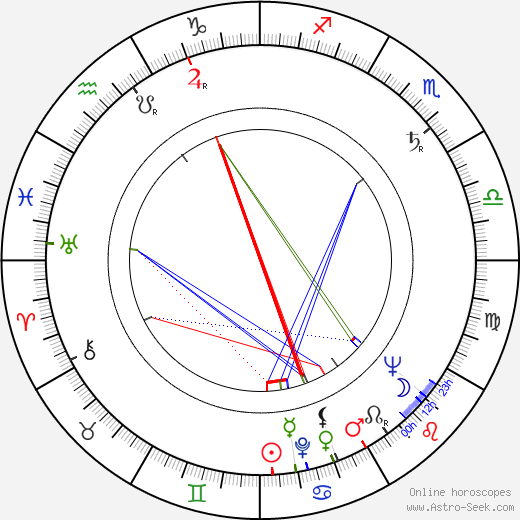 Josef Behrmann birth chart, Josef Behrmann astro natal horoscope, astrology