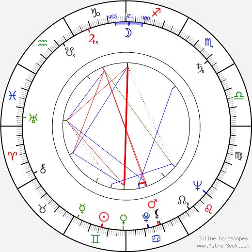 Lester Crown tema natale, oroscopo, Lester Crown oroscopi gratuiti, astrologia
