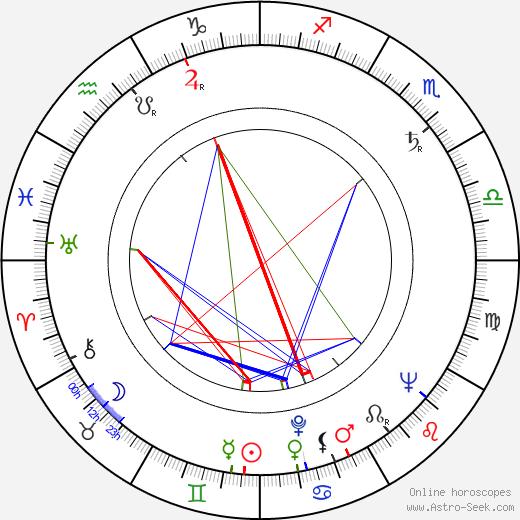 Mario Ruspoli tema natale, oroscopo, Mario Ruspoli oroscopi gratuiti, astrologia