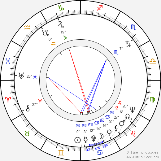 Norris Domingue birth chart, biography, wikipedia 2020, 2021