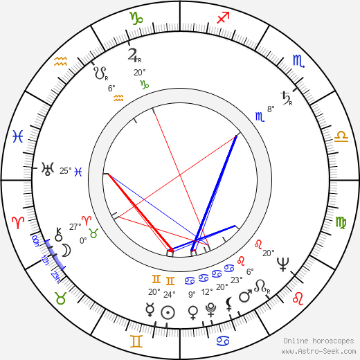 Otto Muehl birth chart, biography, wikipedia 2018, 2019