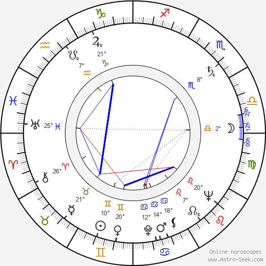 Richard Erdman birth chart, biography, wikipedia 2019, 2020