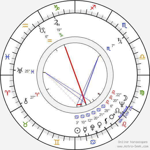 Robert Venturi birth chart, biography, wikipedia 2017, 2018