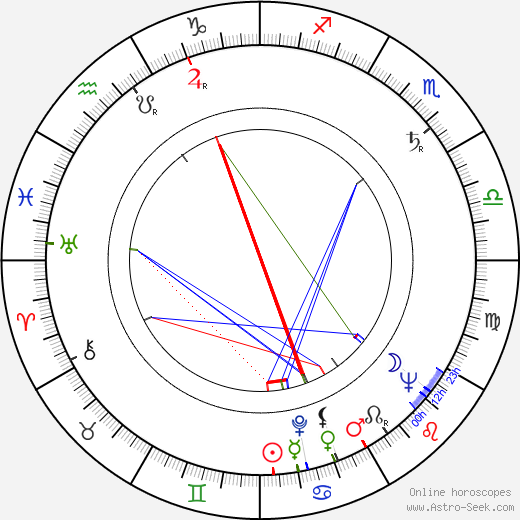 Robert Venturi astro natal birth chart, Robert Venturi horoscope, astrology