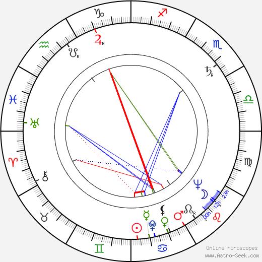 Virginia Welles tema natale, oroscopo, Virginia Welles oroscopi gratuiti, astrologia
