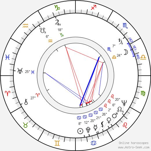 Walter Budko Jr. birth chart, biography, wikipedia 2019, 2020