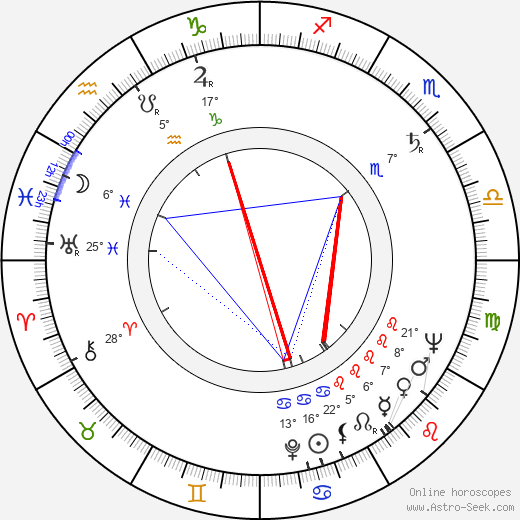 Alan Dale birth chart, biography, wikipedia 2019, 2020