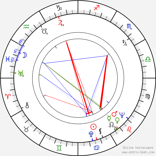 Alan Dale birth chart, Alan Dale astro natal horoscope, astrology