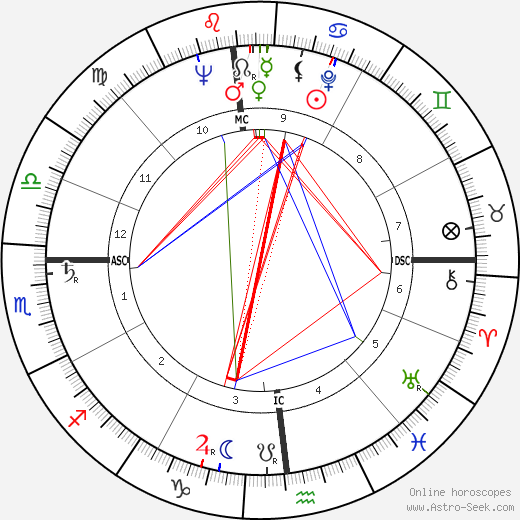Bill Haley astro natal birth chart, Bill Haley horoscope, astrology