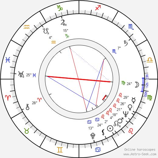 Charmion King birth chart, biography, wikipedia 2019, 2020