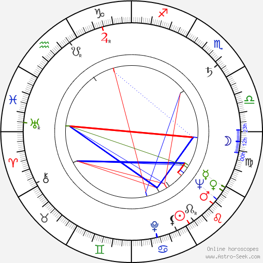 Charmion King astro natal birth chart, Charmion King horoscope, astrology