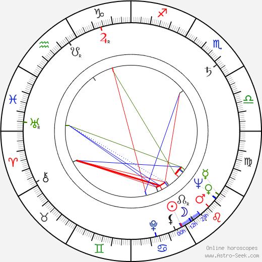 Gleb Strizhenov tema natale, oroscopo, Gleb Strizhenov oroscopi gratuiti, astrologia