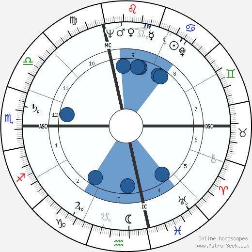 My sun+ membership number image 2
