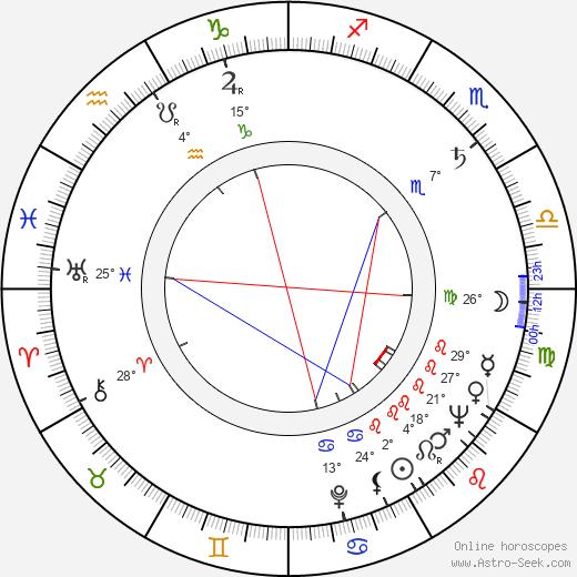 Jerry Paris birth chart, biography, wikipedia 2020, 2021