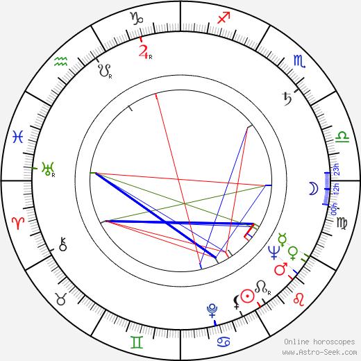 Jerry Paris birth chart, Jerry Paris astro natal horoscope, astrology