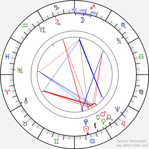 John C. Crean astro natal birth chart, John C. Crean horoscope, astrology