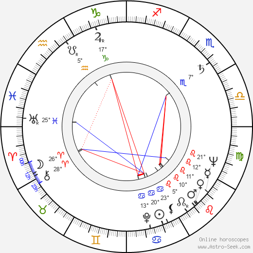 Lauri Jauhiainen birth chart, biography, wikipedia 2019, 2020