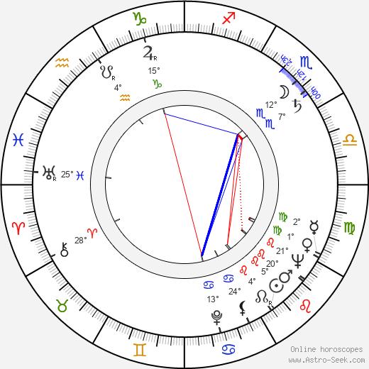 Mikis Theodorakis birth chart, biography, wikipedia 2020, 2021