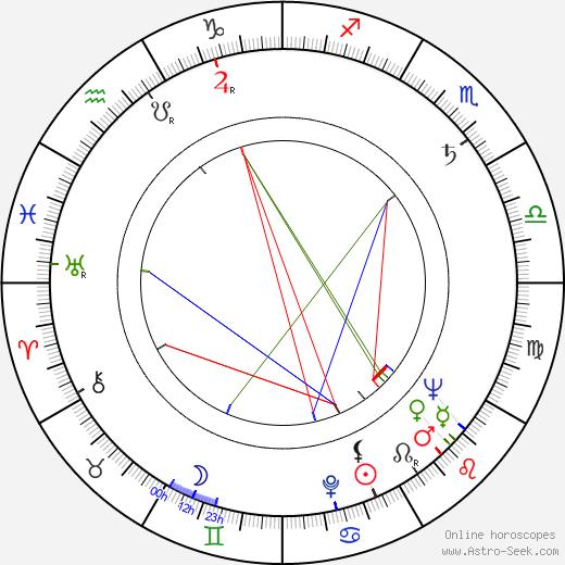 Rosita Quintana tema natale, oroscopo, Rosita Quintana oroscopi gratuiti, astrologia