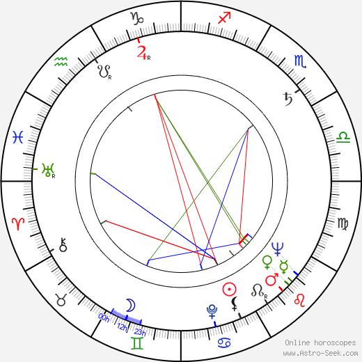 Stanley Shapiro день рождения гороскоп, Stanley Shapiro Натальная карта онлайн