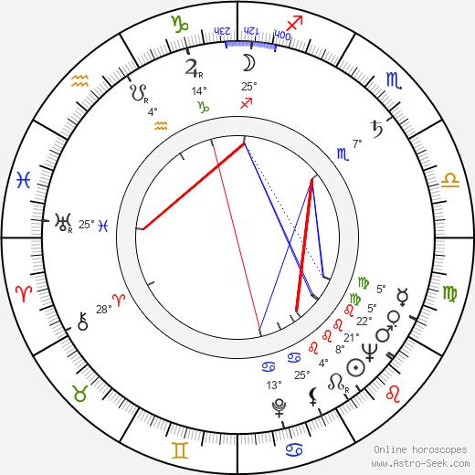 Angela Goodwin birth chart, biography, wikipedia 2020, 2021