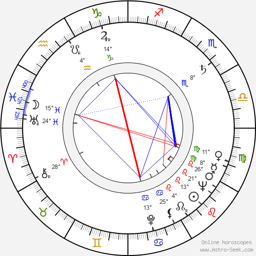 Barbara Bates birth chart, biography, wikipedia 2020, 2021