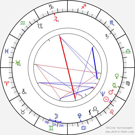 Benny Bailey astro natal birth chart, Benny Bailey horoscope, astrology