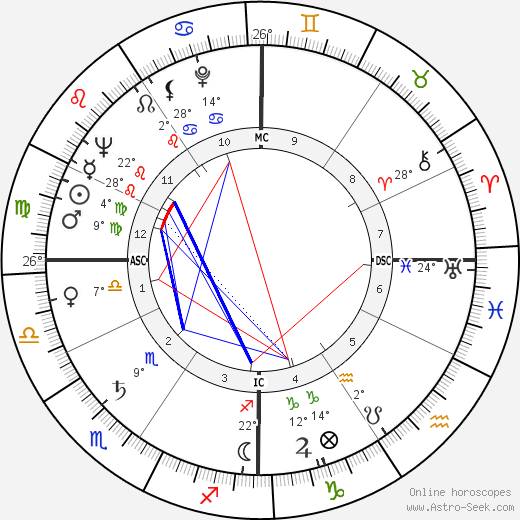 Donald O'Connor birth chart, biography, wikipedia 2019, 2020