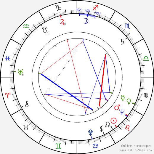 Ed Devereaux день рождения гороскоп, Ed Devereaux Натальная карта онлайн