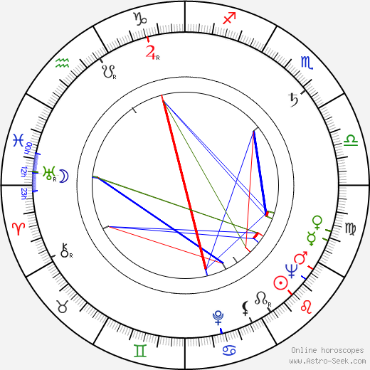 Jochen Thomas astro natal birth chart, Jochen Thomas horoscope, astrology
