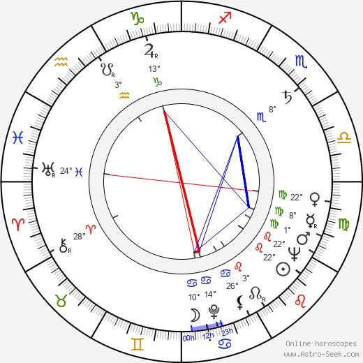 Oscar Peterson birth chart, biography, wikipedia 2019, 2020