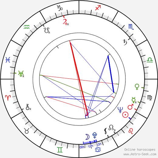 Oscar Peterson astro natal birth chart, Oscar Peterson horoscope, astrology
