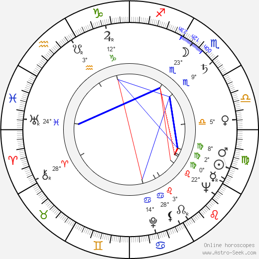 Pyotr Todorovskiy birth chart, biography, wikipedia 2019, 2020