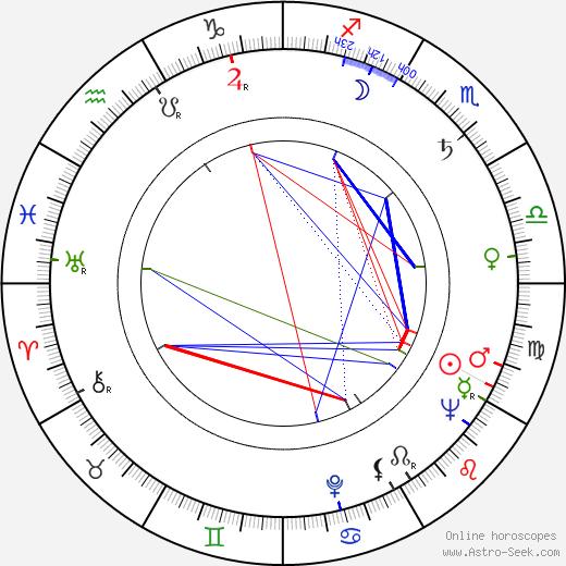 Susan Willis tema natale, oroscopo, Susan Willis oroscopi gratuiti, astrologia