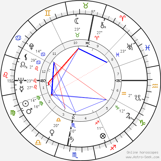 Adriano Bassetto birth chart, biography, wikipedia 2018, 2019