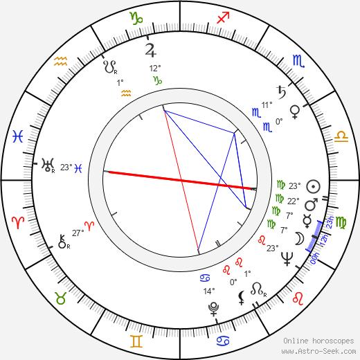 B. B. King birth chart, biography, wikipedia 2018, 2019