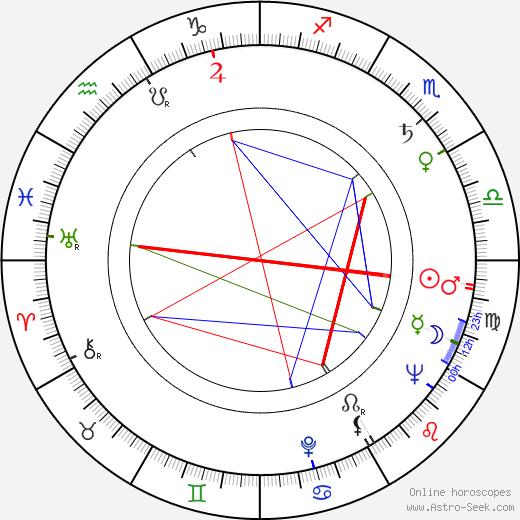 B. B. King astro natal birth chart, B. B. King horoscope, astrology