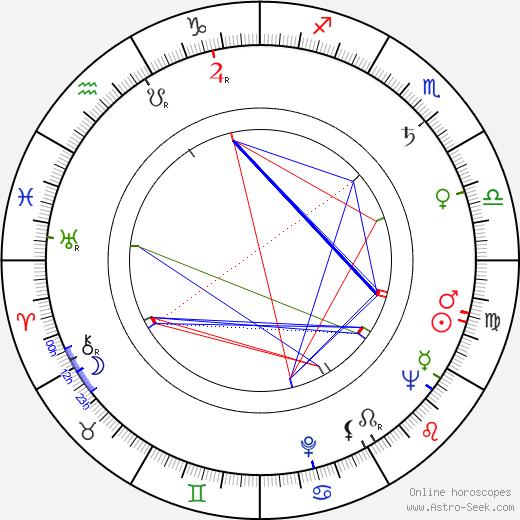 Birgitte Federspiel tema natale, oroscopo, Birgitte Federspiel oroscopi gratuiti, astrologia