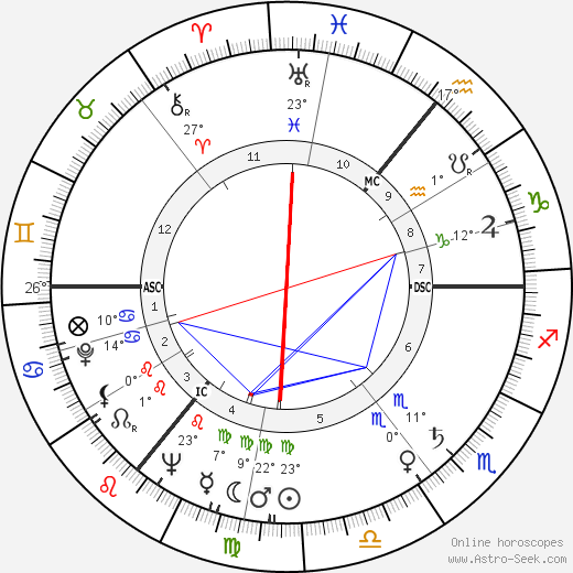 C. J. Haughey birth chart, biography, wikipedia 2018, 2019