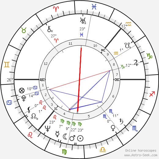 C. J. Haughey birth chart, biography, wikipedia 2017, 2018