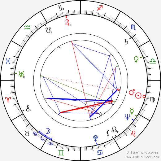 Denise Darcel день рождения гороскоп, Denise Darcel Натальная карта онлайн