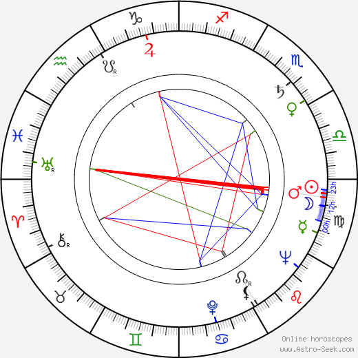 Dorothy Loudon tema natale, oroscopo, Dorothy Loudon oroscopi gratuiti, astrologia