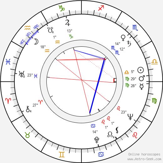 Frank Latimore birth chart, biography, wikipedia 2019, 2020