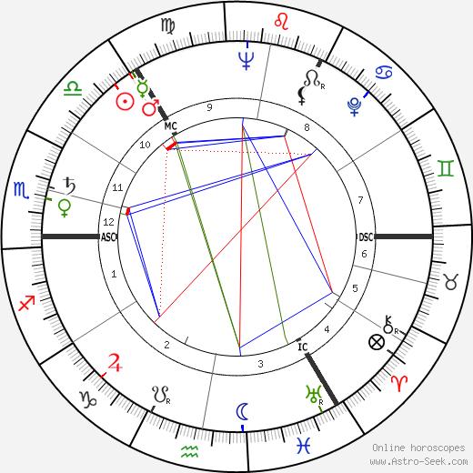 Helen Priestly tema natale, oroscopo, Helen Priestly oroscopi gratuiti, astrologia