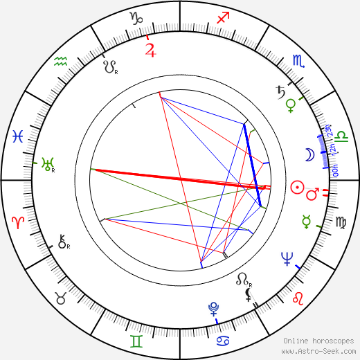 Jan Skopeček astro natal birth chart, Jan Skopeček horoscope, astrology