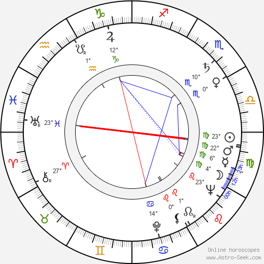 Lena Birková birth chart, biography, wikipedia 2017, 2018