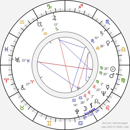 Nicholas Selby birth chart, biography, wikipedia 2020, 2021